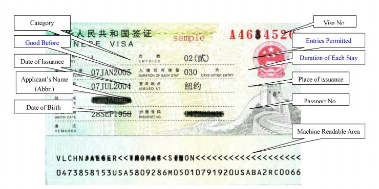 Chinese Visa Explained